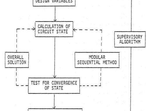 Grinding Circuit Computer Design