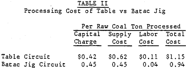 jig-coal-preparation-processing-cost-of-table