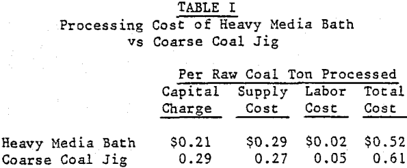 jig-coal-preparation-processing-cost