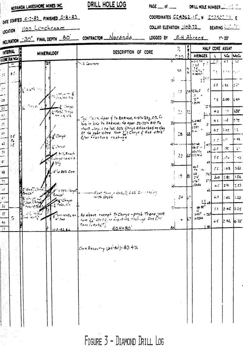 mining geology diamond drill log