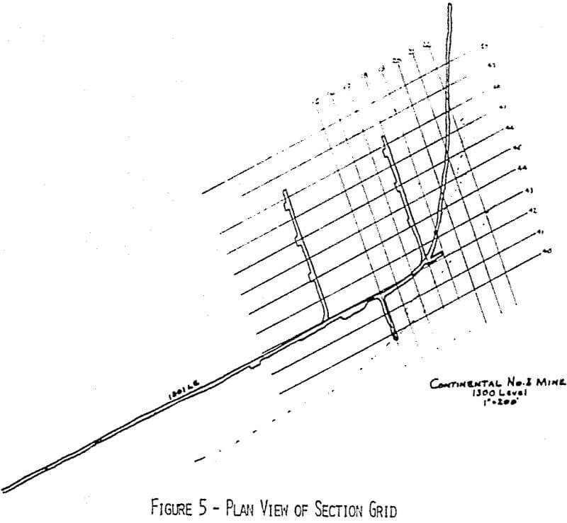 mining geology plan view of section grid