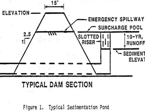 Sedimentation Pond Design