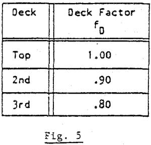 vibrating-screen-size-deck