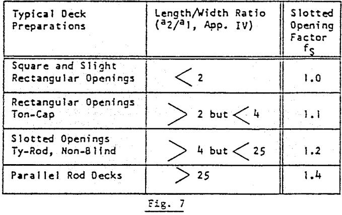 vibrating-screen-size-width