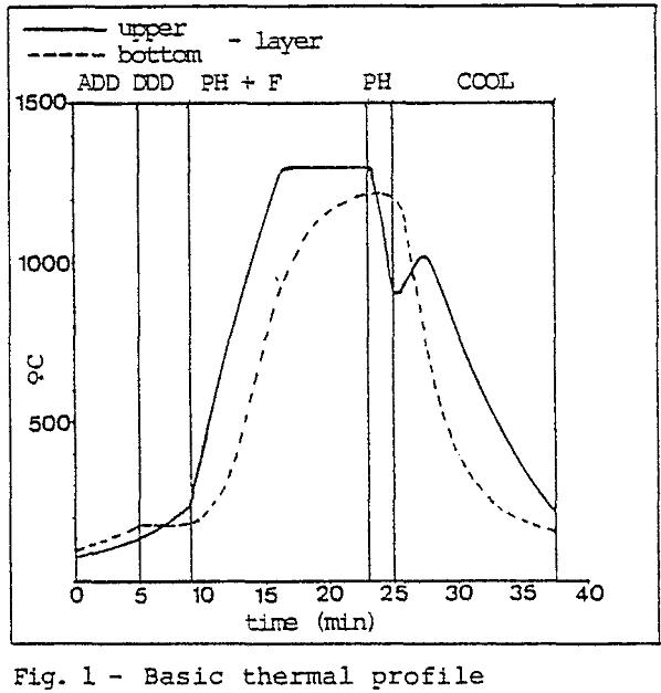 iron ore beneficiation process pdf