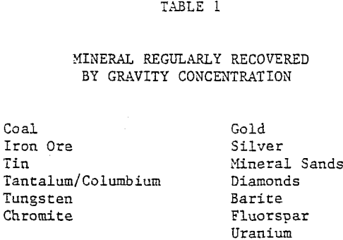gravity-concentration-mineral