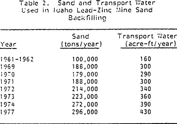 hydrogeology-lead-zinc-mine-sand-backfilling