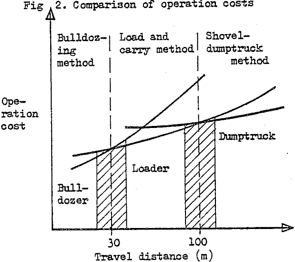 mobile-crushing-part-comparison-of-operation-cost