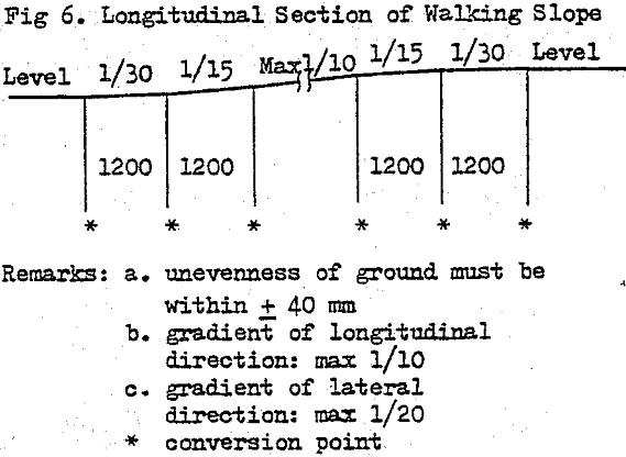 mobile-crushing-part-longitudinal-section