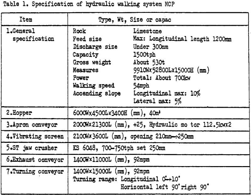 mobile-crushing-part specification of hydraulic walking system