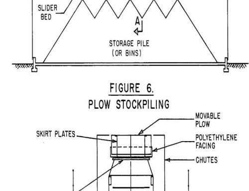Handling Sticky Flotation Concentrates