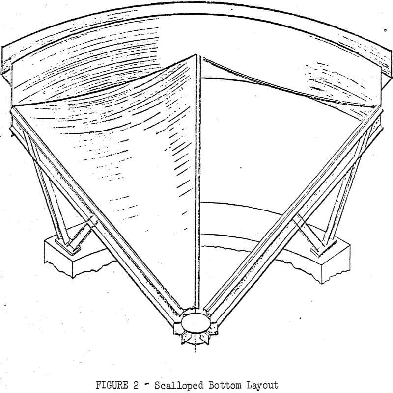 scalloped-bottomed-thickener-tanks layout
