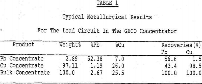 activated-carbon-metallurgical-results