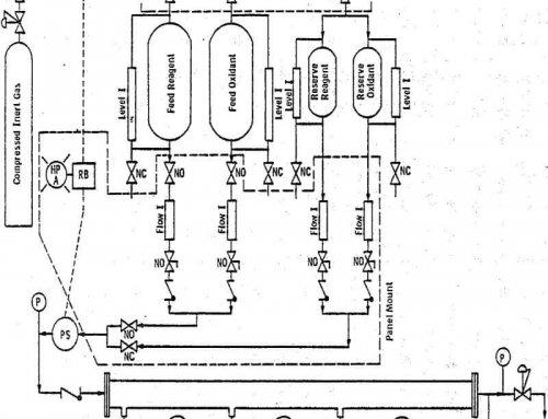 In-Situ Leaching Simulation – Uranium Ores