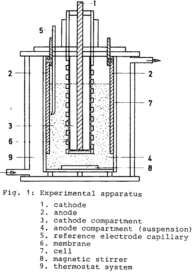 aqueous solution experimental apparatus