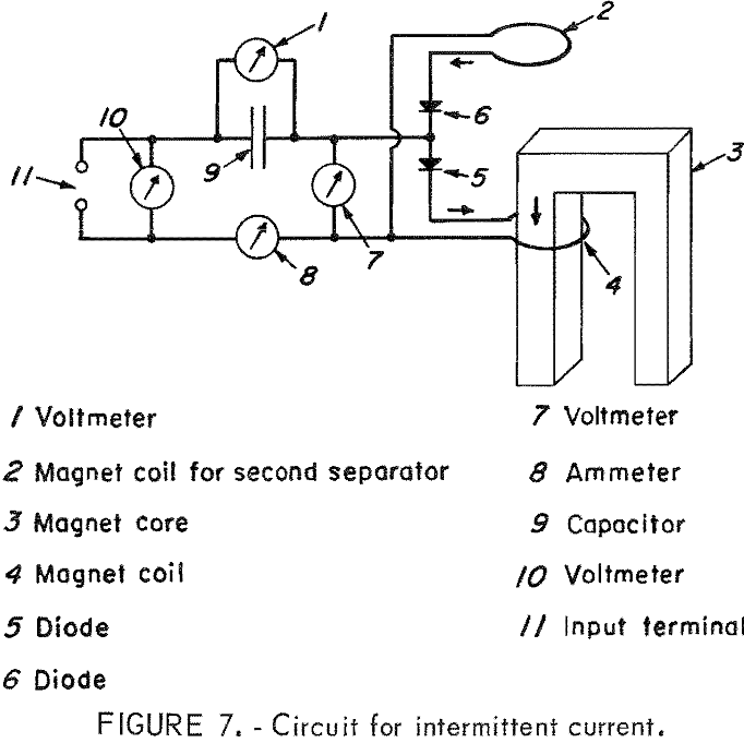 magnetic separator circuit for intermittent current