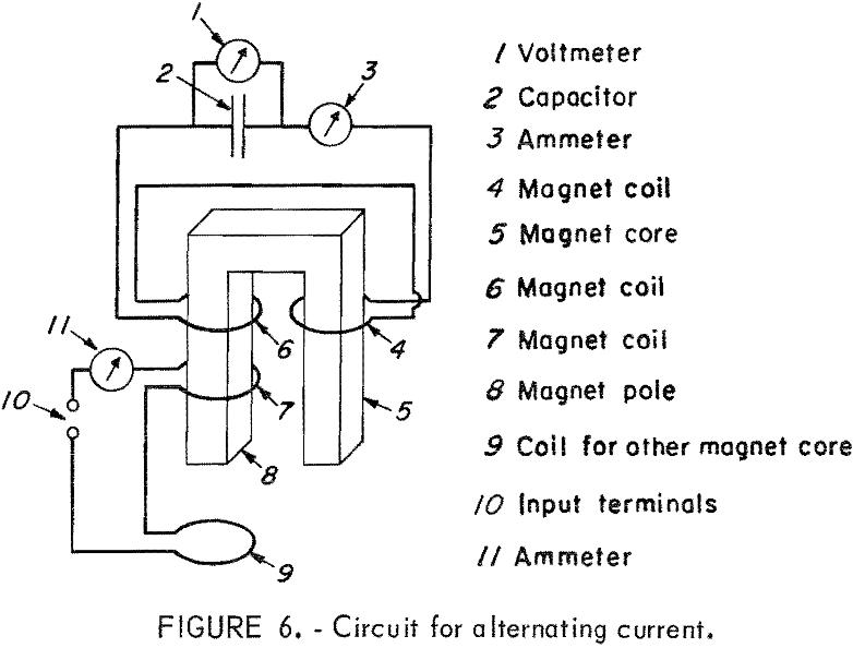 magnetic separator circuit