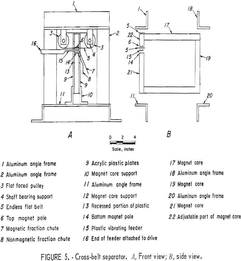 magnetic separator cross-belt