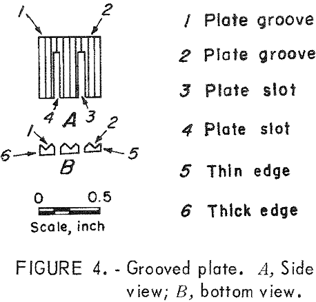 magnetic separator grooved plate