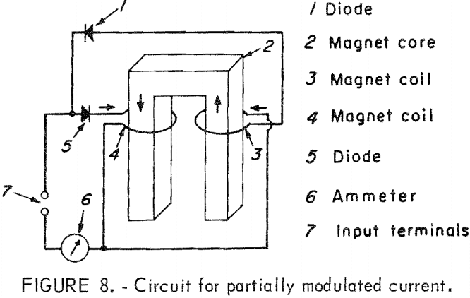 magnetic-separator-modulated-current