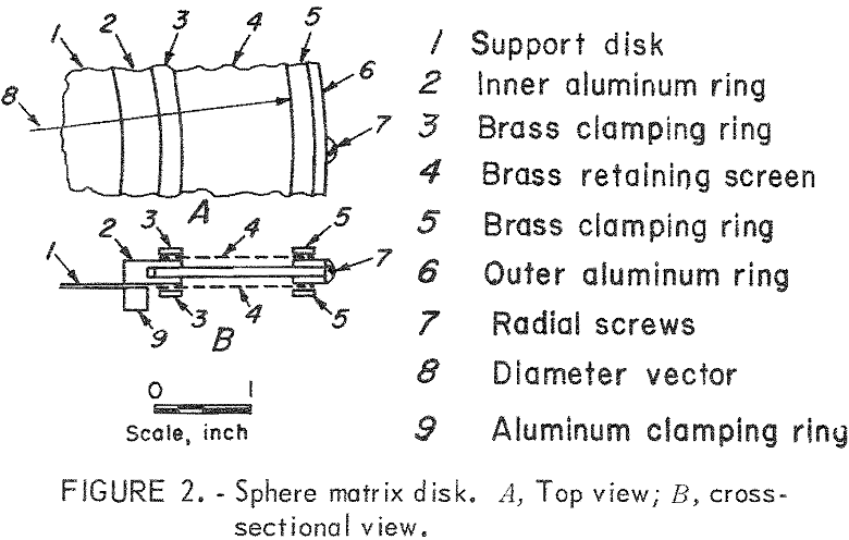 magnetic separator sphere matrix disk