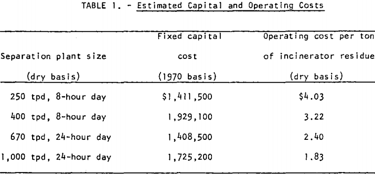 extraction-metal-estimated-capital-and-operating-cost