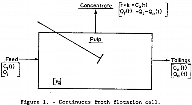 mechanical-froth-flotation-cell-continuous