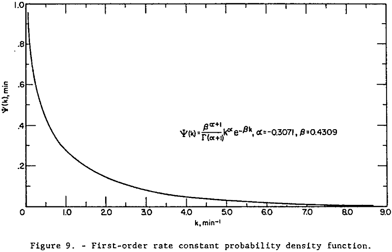mechanical-froth-flotation-cell first-order rate
