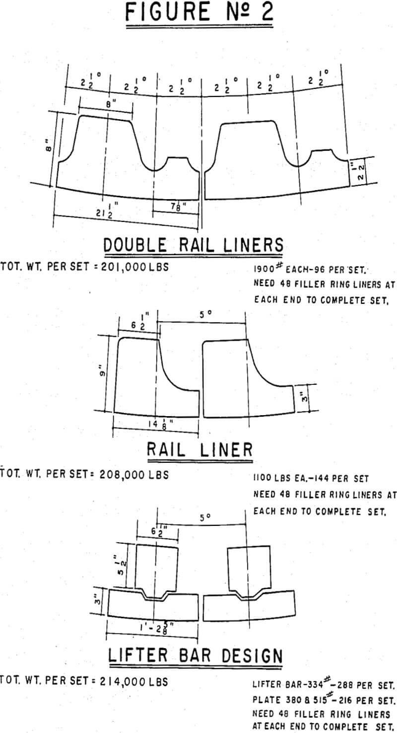 semi-autogenous-grind liners