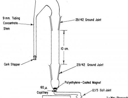 Mineral Dressing Studies of Municipal Incinerator Flyash
