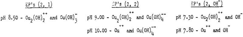 surface-oxidation-equation
