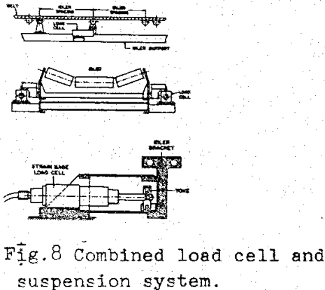 belt-scale-design-combined-load-cell