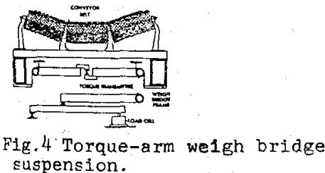 belt-scale-design-torque-arm