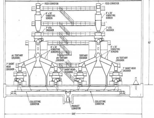 Large Tonnage Fine Crushing Plants – Trade-Off Study