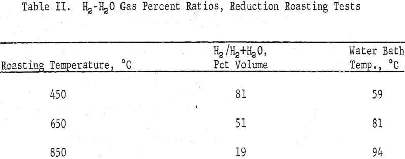 grindability-percent-ratios