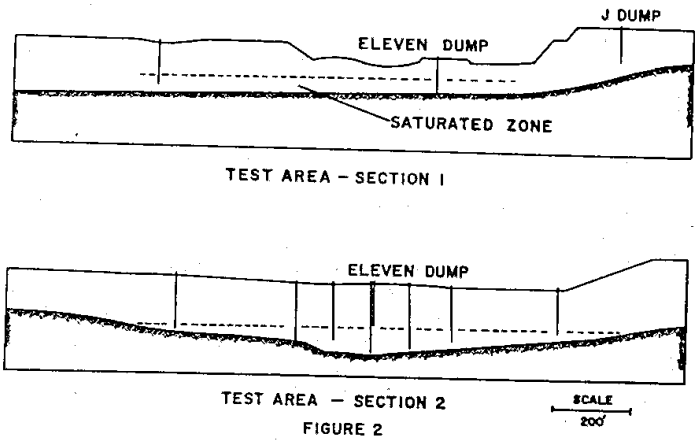 leach-dump-test-area