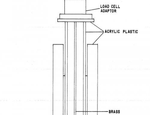 Method of Evaluating Magnetic Separator Force Patterns