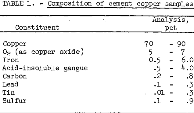 refining-of-cement-copper-samples