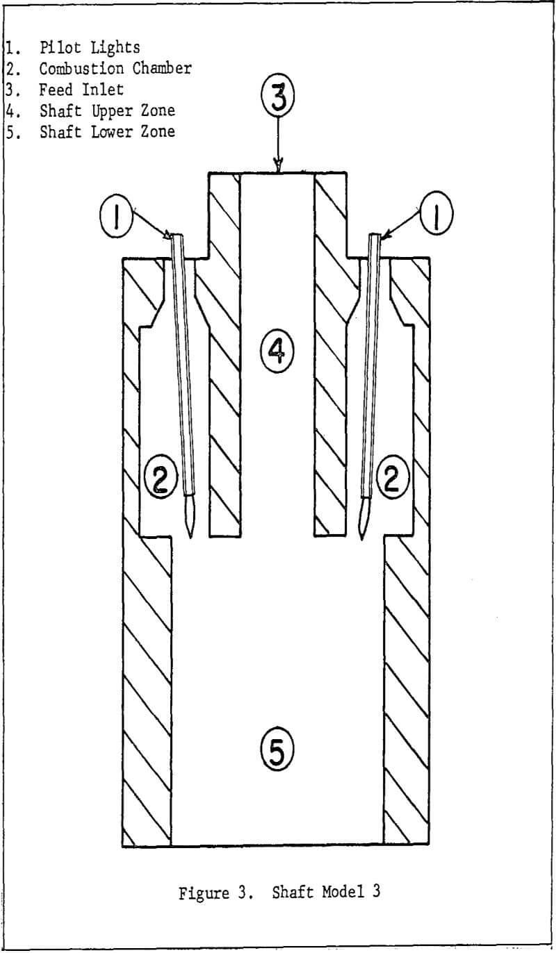 shaft-electric furnace shaft model-3