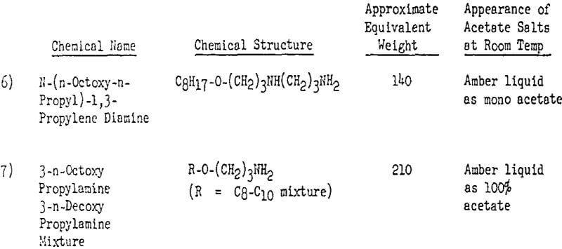 flotation description of reagents-2