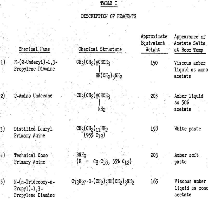 flotation description of reagents
