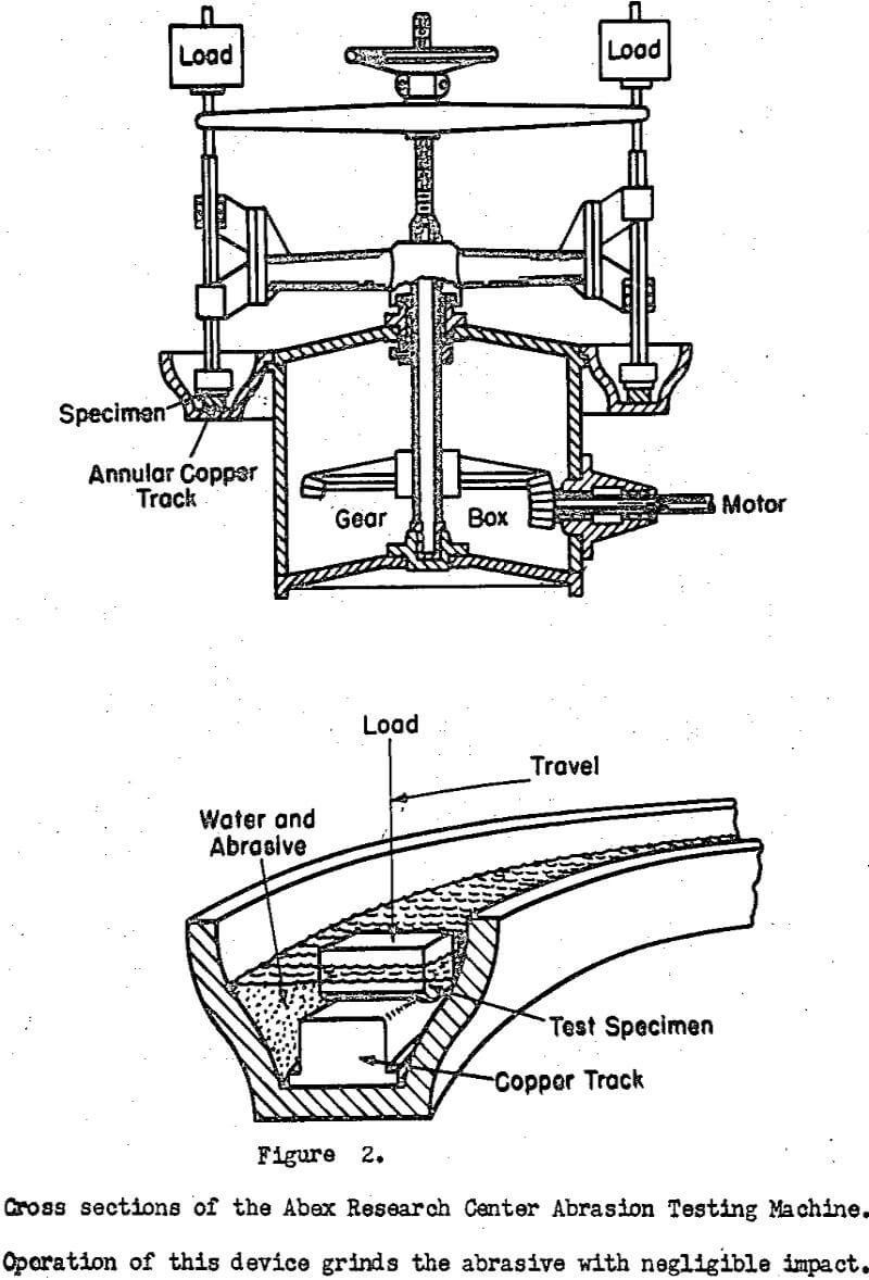grinding mill cross section
