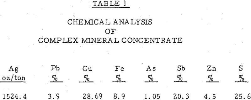 hydrometallurgical-chemical-analysis