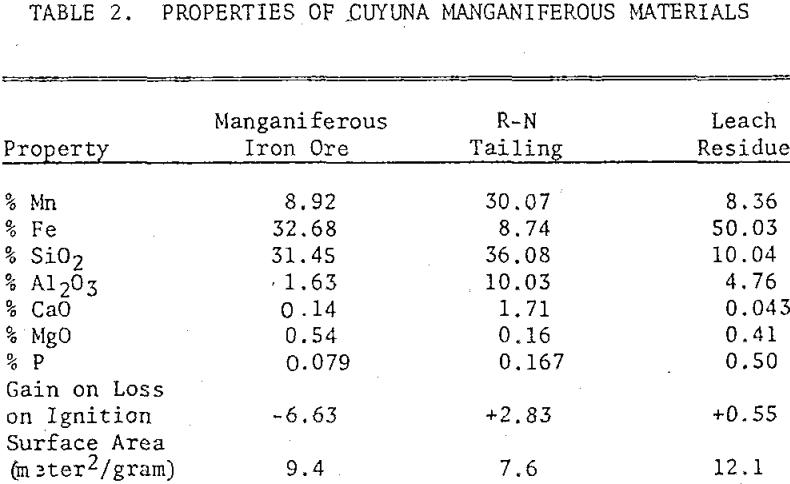 iron-ores-properties