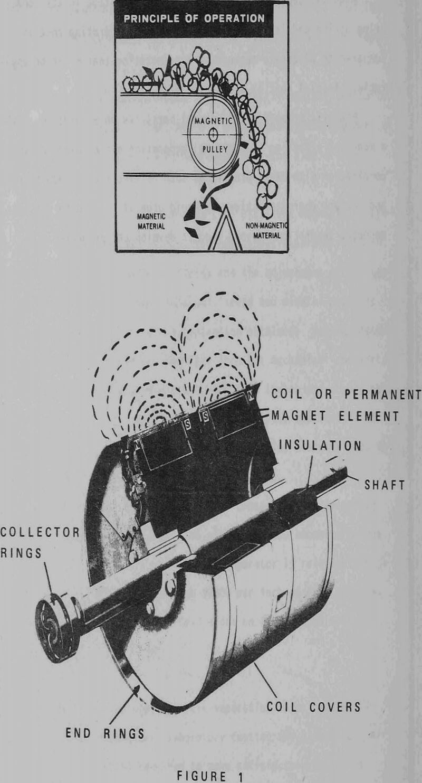 magnetic separators principle of operation