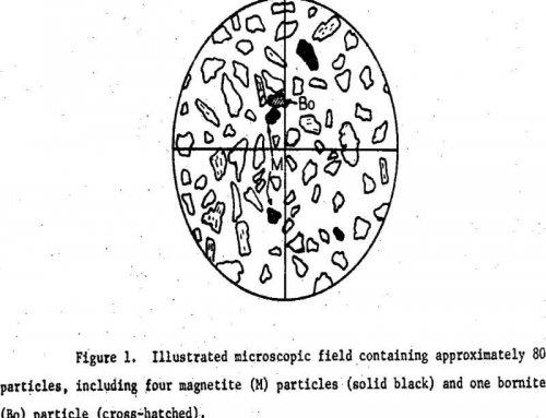 Gross-Count Method of Microscopic Quantification