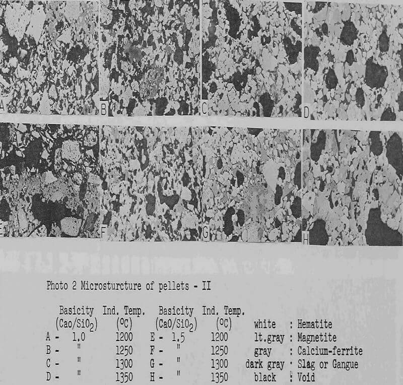 self fluxing pellets microstructure-2