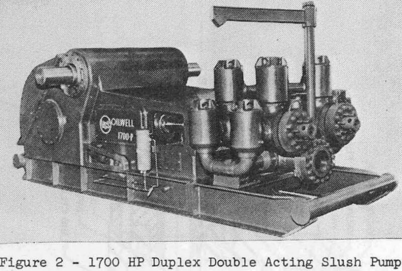 slurry pumps duplex double acting slush