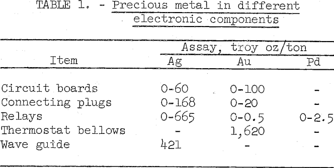 smelting-electronic-scrap-precious-metal