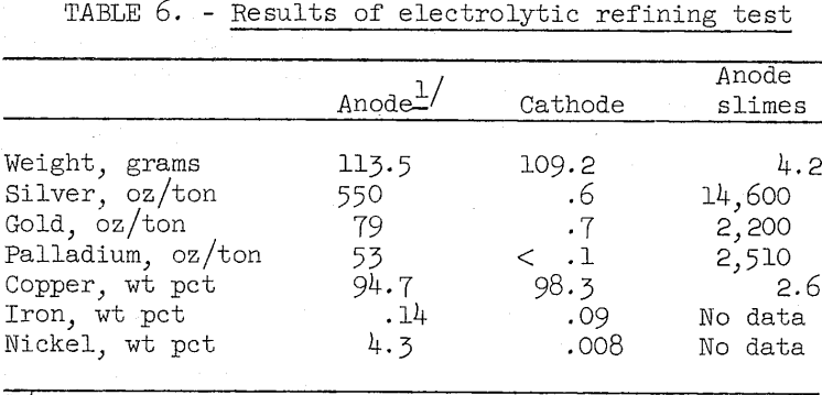 smelting-electronic-scrap-results